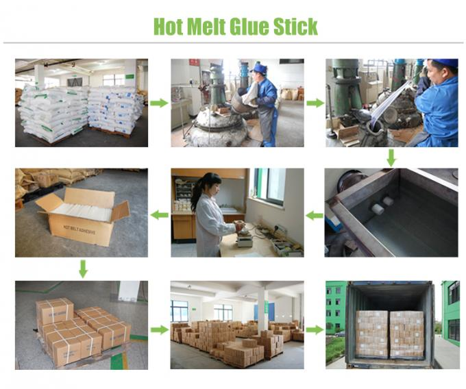 Zhejiang Good Adhesive Co., Ltd